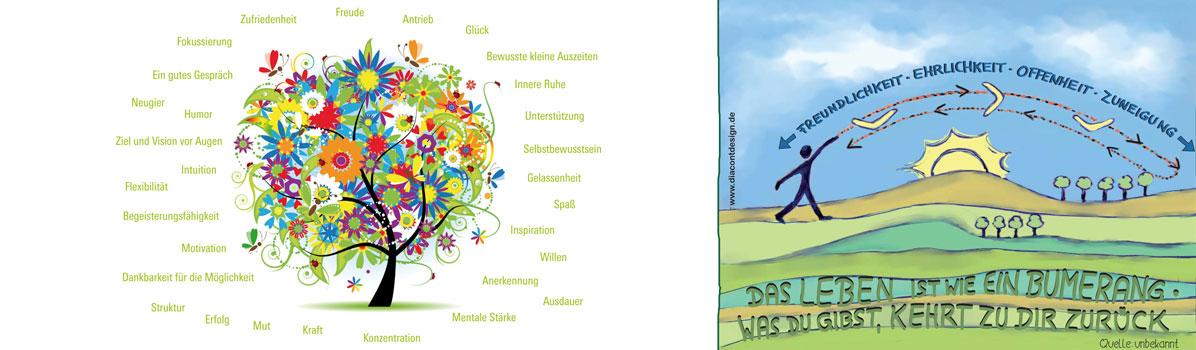 Institut für Coaching, Motivationstraining, Mentaltraining, Kommunikation und Persönlichkeitsentwicklung Heimsoeth Academy