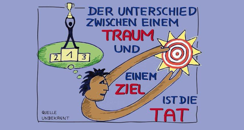 Motivation - Unser Denken und Handeln - Antje Heimsoeth