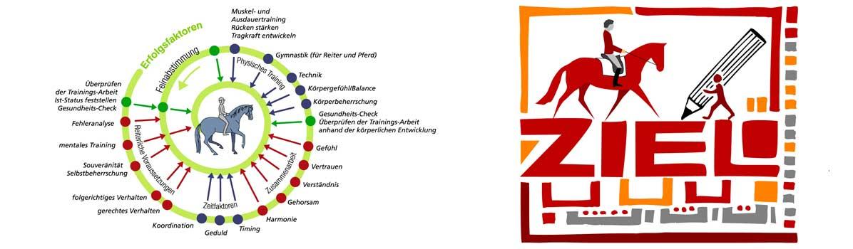 Webinar: Reiten im Kopf® - Mentale Stärke für Reiter & Trainer