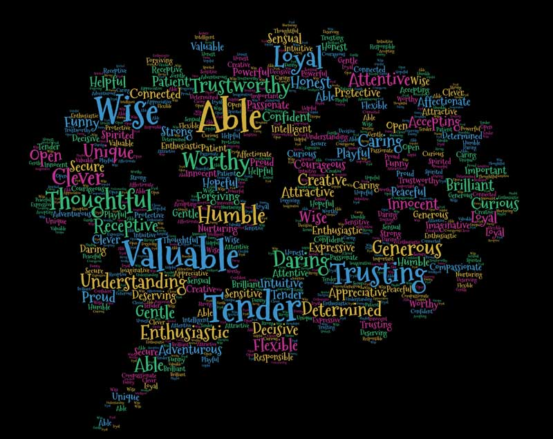 Mental-Training für Reiter & Trainer: Positive Affirmationen