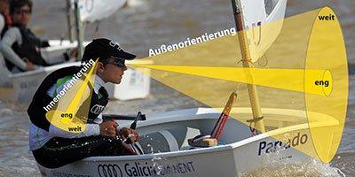 Konzentration fokussieren und Flow - Sportmentaltraining